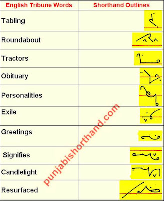 english-shorthand-outlines-20-October-2020