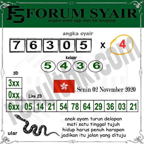 Forum Syair HK Senin 02 November 2020