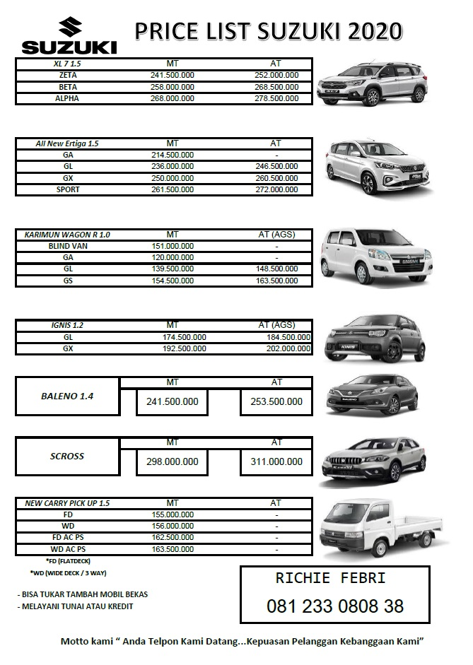 Dealer Mobil Suzuki Surabaya Jawa Timur Indonesia