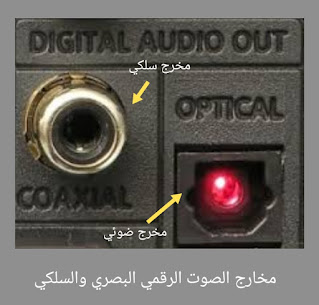 What is the SPDIF port on my receiver and home theater systems (digital audio out optical)