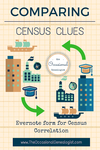 Free Evernote form for genealogy census correlation. | The Occasional Genealogist #genealogy #familyhistory