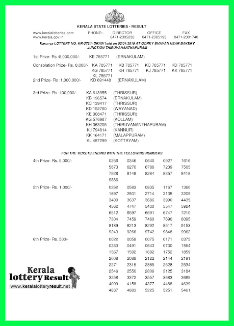 "keralalotteryresult.net, ""kerala lottery result 05 01 2019 karunya kr 378"", 05tht December 2019 result karunya kr.378 today, kerala lottery result 05.01.2019, kerala lottery result 05-01-2019, karunya lottery kr 378 results 05-01-2019, karunya lottery kr 378, live karunya lottery kr-378, karunya lottery, kerala lottery today result karunya, karunya lottery (kr-378) 05/01/2019, kr378, 05.01.2019, kr 378, 05.01.2019, karunya lottery kr378, karunya lottery 05.01.2019, kerala lottery 05.01.2019, kerala lottery result 05-01-2019, kerala lottery results 05-01-2019, kerala lottery result karunya, karunya lottery result today, karunya lottery kr378, 05-01-2019-kr-378-karunya-lottery-result-today-kerala-lottery-results, keralagovernment, result, gov.in, picture, image, images, pics, pictures kerala lottery, kl result, yesterday lottery results, lotteries results, keralalotteries, kerala lottery, keralalotteryresult, kerala lottery result, kerala lottery result live, kerala lottery today, kerala lottery result today, kerala lottery results today, today kerala lottery result, karunya lottery results, kerala lottery result today karunya, karunya lottery result, kerala lottery result karunya today, kerala lottery karunya today result, karunya kerala lottery result, today karunya lottery result, karunya lottery today result, karunya lottery results today, today kerala lottery result karunya, kerala lottery results today karunya, karunya lottery today, today lottery result karunya, karunya lottery result today, kerala lottery result live, kerala lottery bumper result, kerala lottery result yesterday, kerala lottery result today, kerala online lottery results, kerala lottery draw, kerala lottery results, kerala state lottery today, kerala lottare, kerala lottery result, lottery today, kerala lottery today draw result"