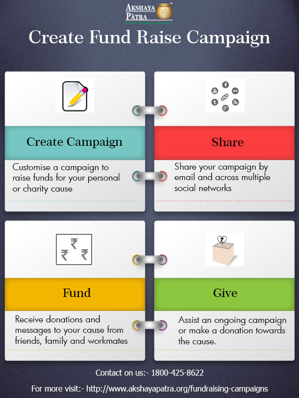 Online Fundraising Campaign