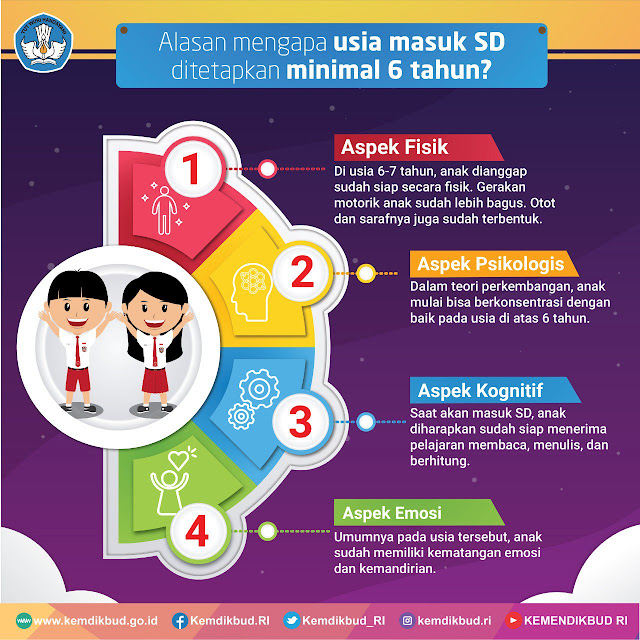 PPDB 2019, #SemuaBisaSekolah, dan Ikhtiyar Perbaikan Pendidikan di Indonesia