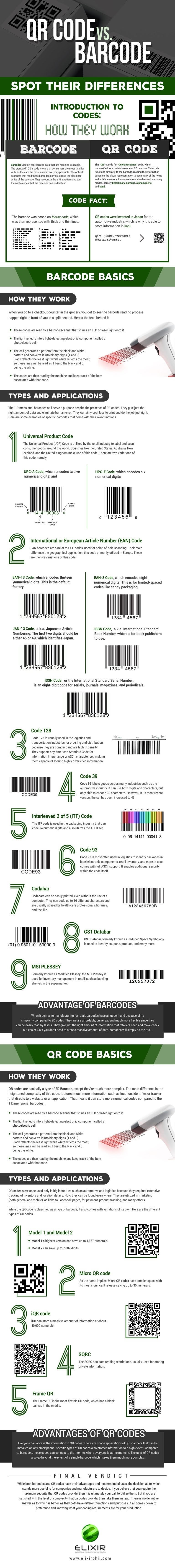 QR Code vs. Barcode: Spot Their Differences #infographic