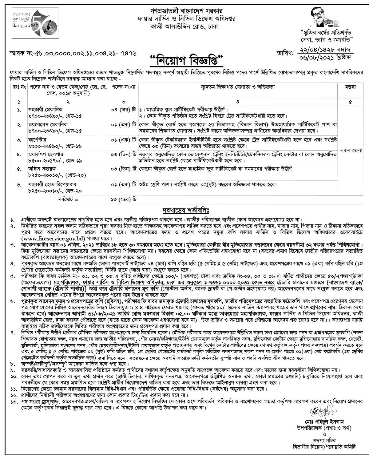 Fire Service Job Circular 2021