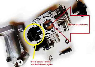 Ilustrasi Sistem Injeksi Sepeda Motor https://www.daengnungtung.com