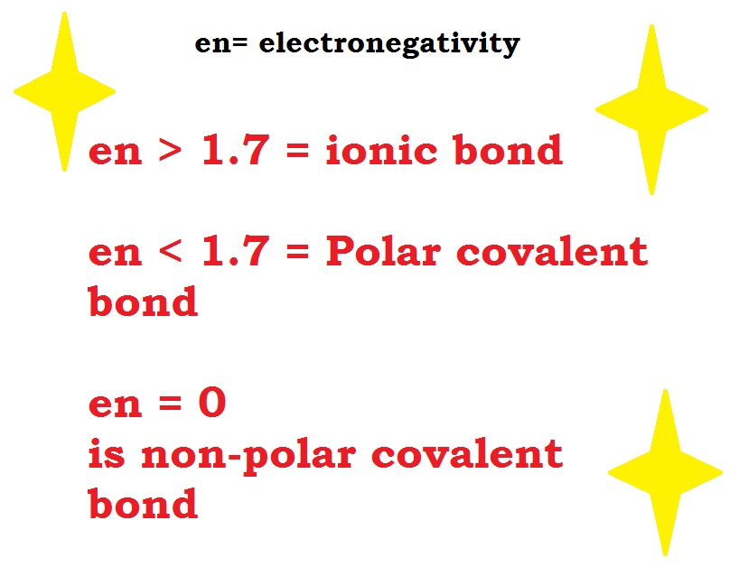 what is the relationship between electronegativity and chemical bonding