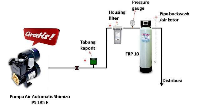 skema pemasangan filter air dr.toya