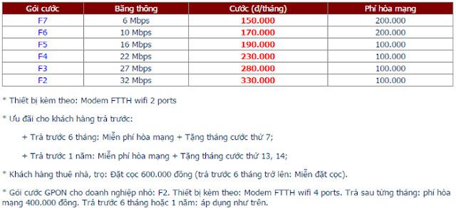 Lắp mạng internet fpt Trung Chánh 1