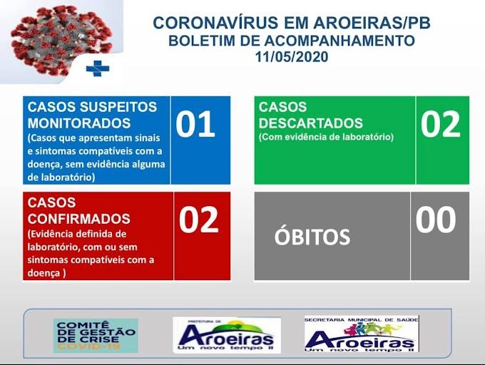 MUNICÍPIO DE AROEIRAS CONFIRMA SEGUNDO CASO DE COVID-19