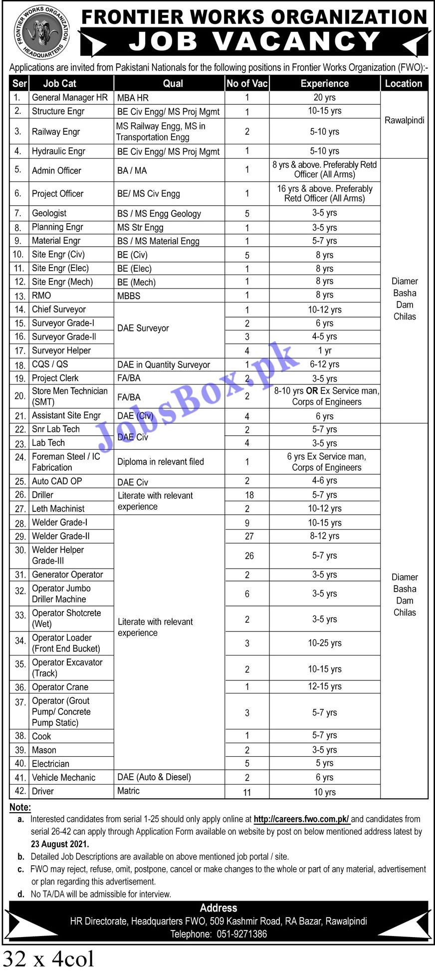 https://careers.fwo.com.pk - Frontier Works Organization FWO Jobs 2021 in Pakistan
