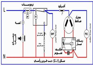 الدائرة الكهربائية للديب فريزر الرأسي  (اذابة الثلج أتوماتيكية)