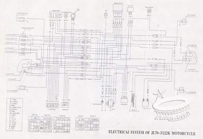 Diagram Kelistrikan Jialing Kancil (JL70-3)