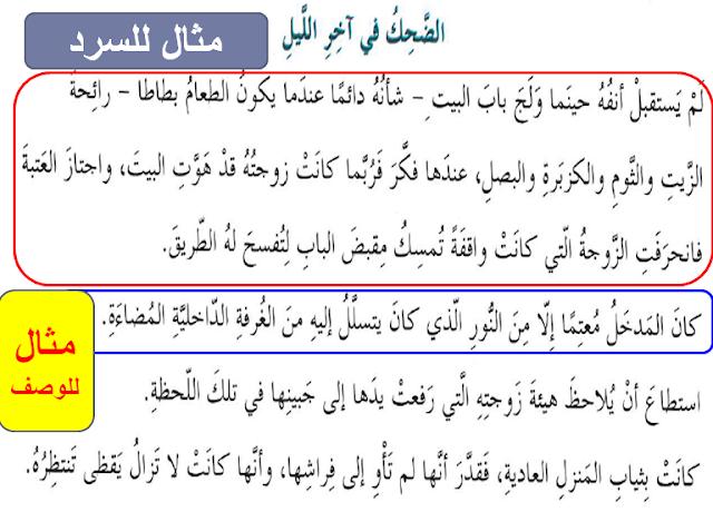 درس الضحك مفيد للصحة لغة عربية