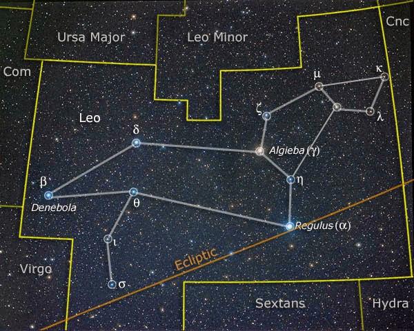 Ψευδώνυμο αστέρια που χρονολογούνται