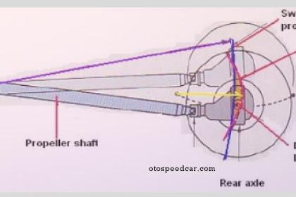 Fungsi dan Komponen Poros Propeller (Propeller Shaft) Pada Mobil