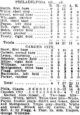 Philadelphia City Item, 4/24/1924