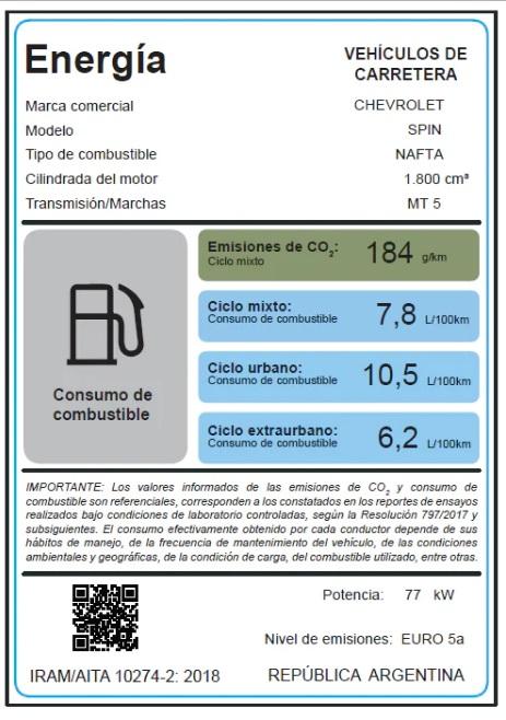 Etiqueta de eficiencia energética Chevrolet Spin