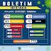 IBITIARA-BA: BOLETIM E NOTA INFORMATIVA SOBRE O CORONAVÍRUS ( 21/07/2021)