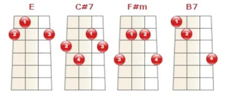 06fe60f0d0e27 Sequência Harmonica (Quadrado e Subida)