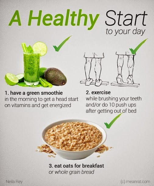 hover_share weight loss - a healthy start to your day