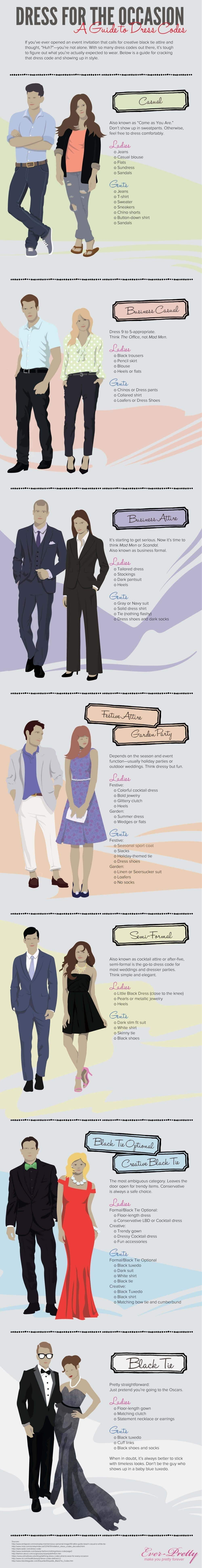A Guide To Dress Codes #infographic