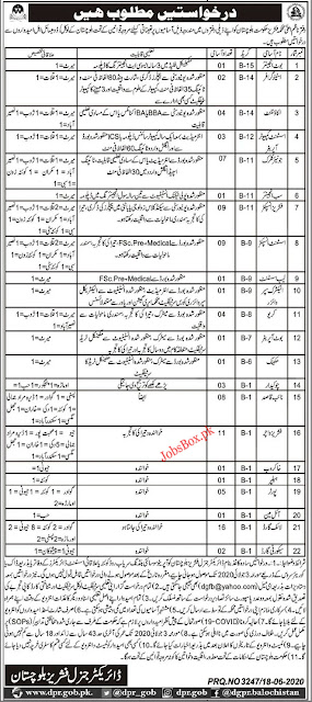 fisheries-department-govt-Balochistan-jobs-2020