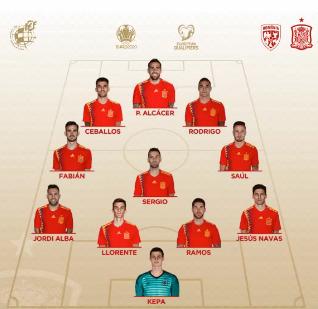 Rumania vs Spain Euro 2020 Qualifier