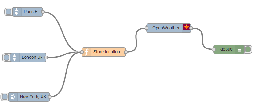Open Weather Map Api Example.My Journey In A Social Digital World Openweather Node Red