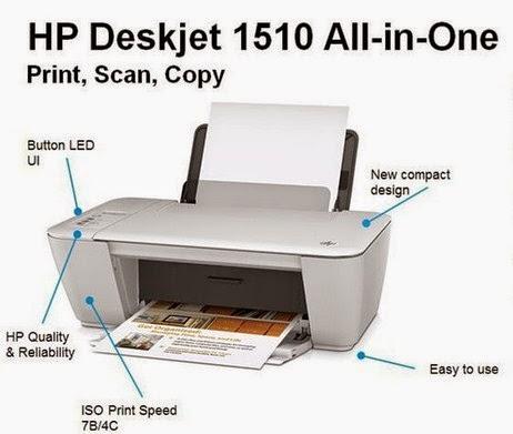 Printing a test page on the hp deskjet 1510 and deskjet ink.