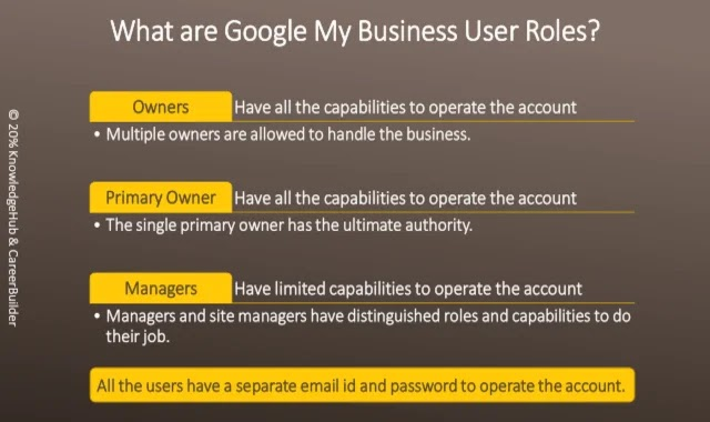 What are Google My Business User Roles?