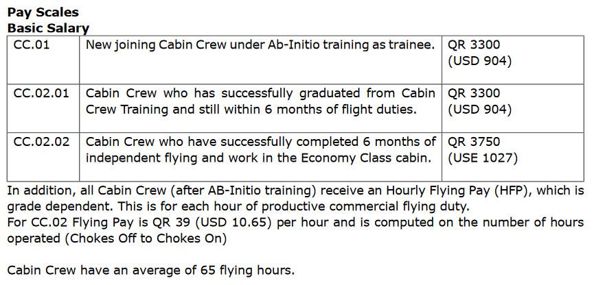 Qatar Airways Grade 10 Salary