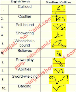 english-shorthand-outlines-03-april-2021