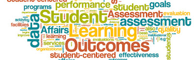 Poster with a montage of words relating to Student Learning Outcomes.