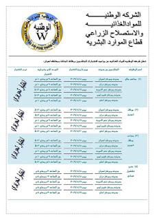 موعد اختبارات وظائف الشركه الوطنيه للمواد الغذائيه بمحافظه اسوان