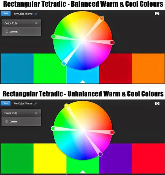 Rectangular Tetradic