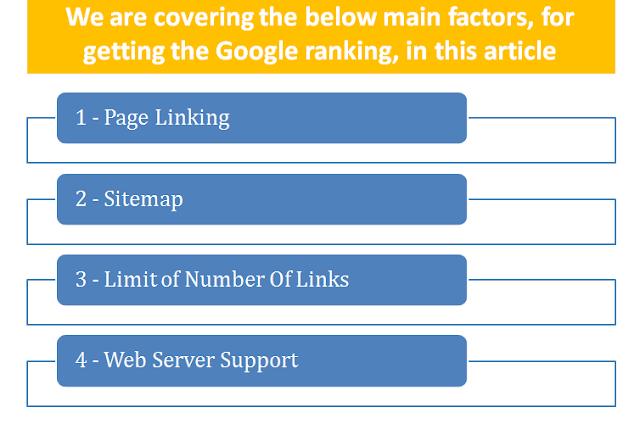 Google Friendly Website Making Steps