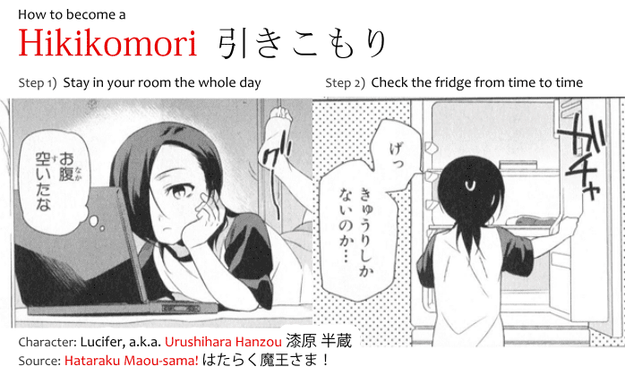 How to become a hikikomori 引きこもり, a shut-in, in two steps. Step 1: Stay in your room the whole day. Step 2: Check the fridge from time to time. Guide illustrated with the character Lucifer, a.k.a. Urushihara Hanzou 漆原半蔵 from the anime Hataraku Maou-sama! はたらく魔王さま!