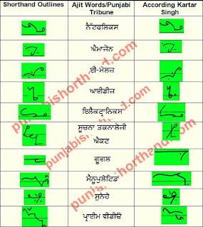 30-may-2021-ajit-tribune-shorthand-outlines