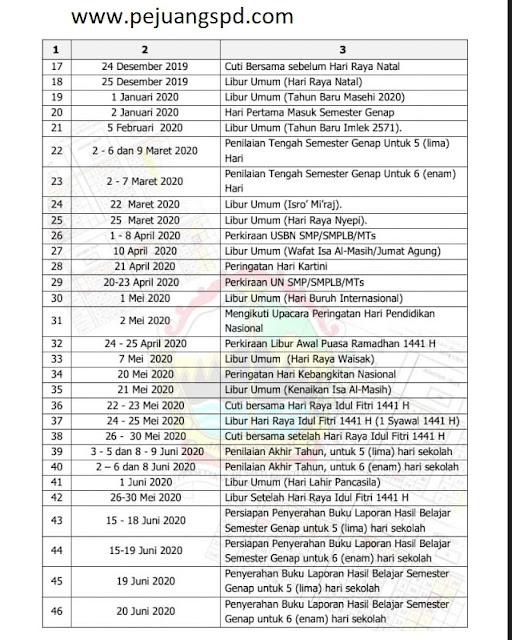 Kalender Pendidikan provinsi Jawa Tengah Tahun Pelajaran2019/2020 SLTP sederajat