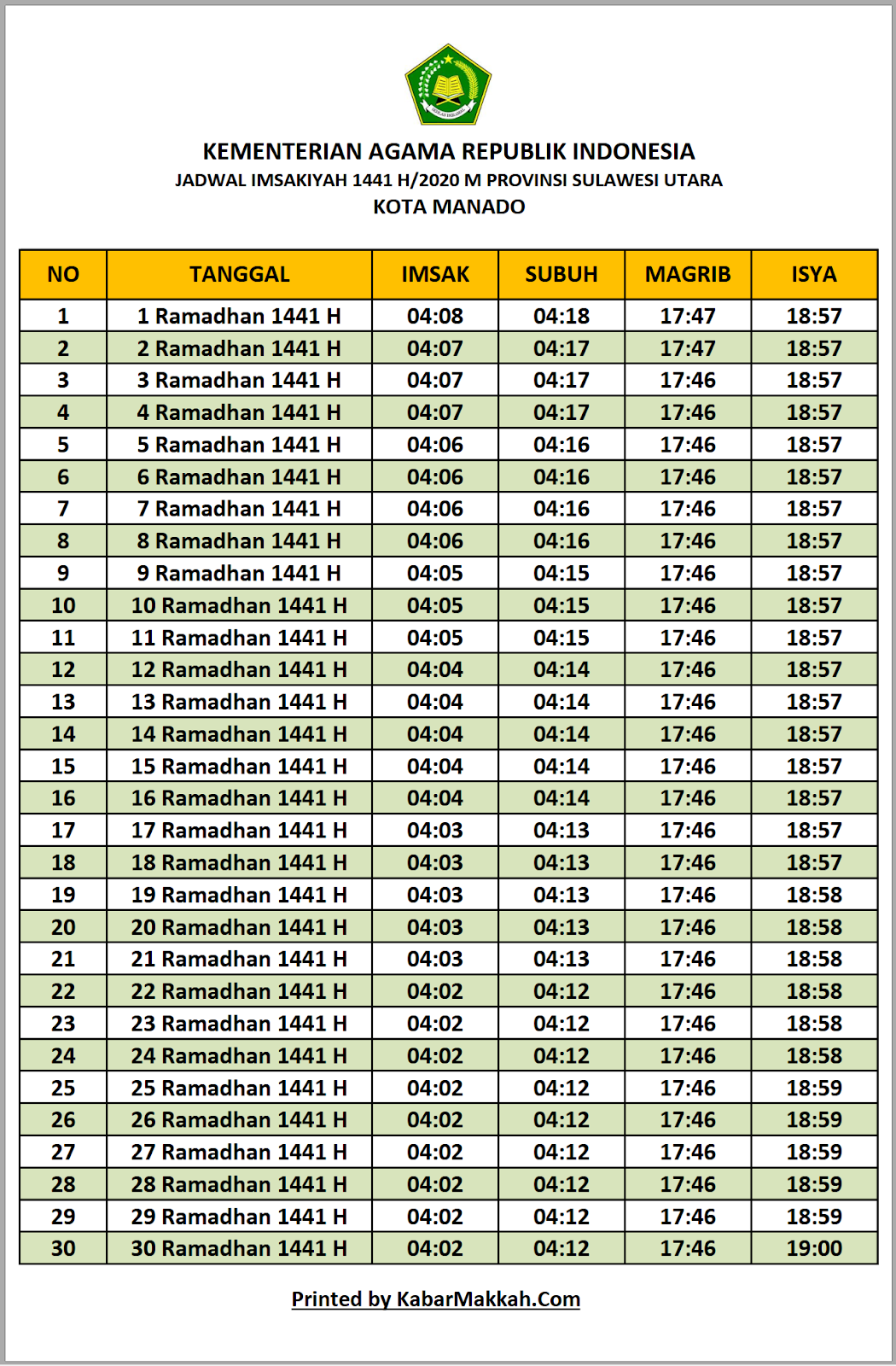 Jadwal Puasa Manado 2020