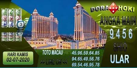 Prediksi Togel Dora Hoki Macau Kamis