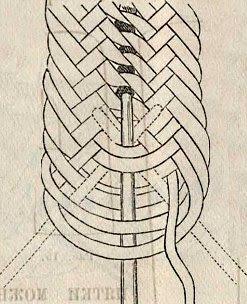 направление иглы при кольцевом плетении