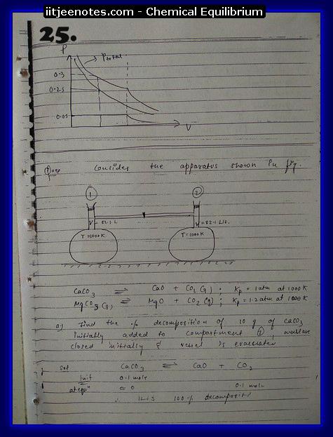 Chemical Equilibrium chemistry2