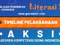 Contoh Soal dan Pembahasan AKM UBKD SMP/MTs Literasi Sains Laju Detak Jantung