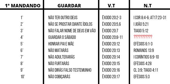GUARDAR O SÁBADO