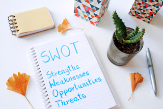 Practical Guide in SWOT Analysis for Investing Strategies