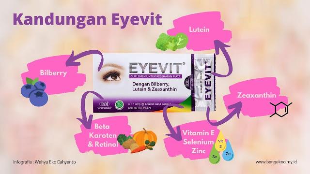 8 kandungan yang terkandung di dalam eyevit