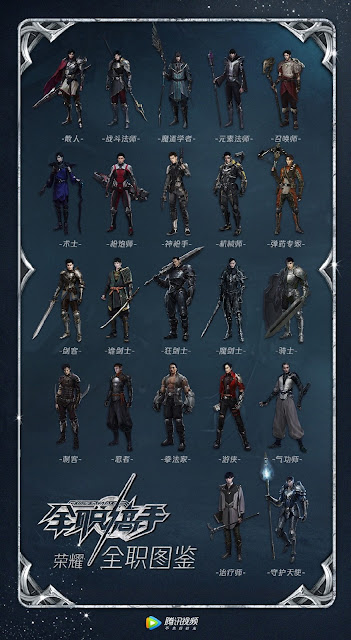 king's avatar gaming characters